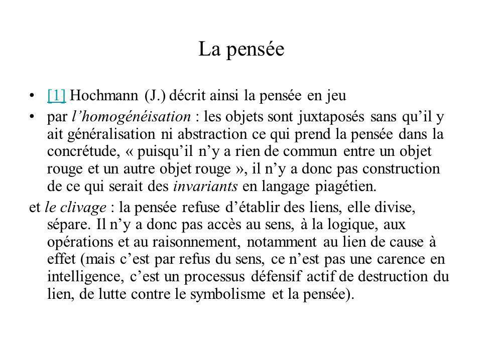 La pensée [1] Hochmann (J.) décrit ainsi la pensée en jeu